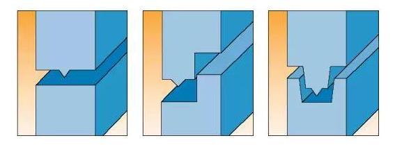超声波焊接接口类型.jpg
