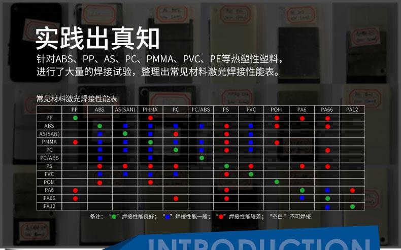 激光塑料焊接机