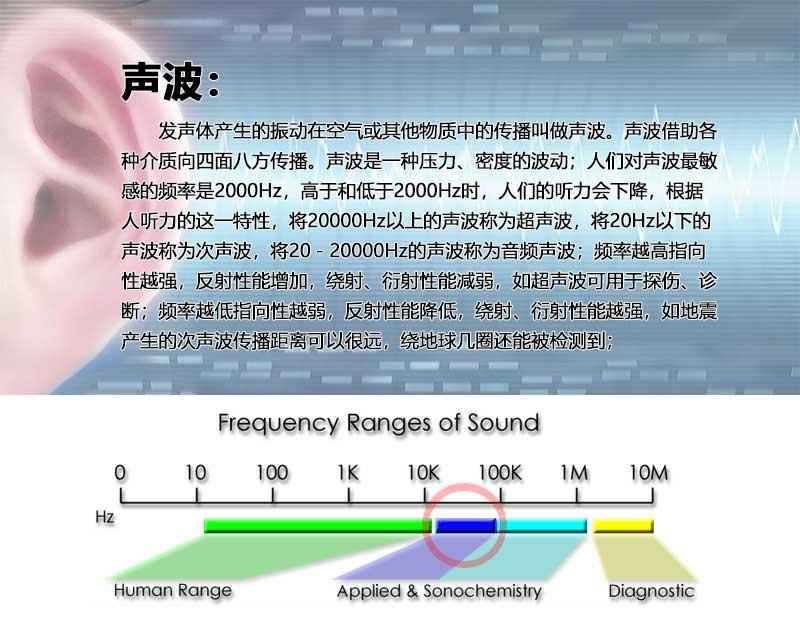 超声波-落地页_02.jpg
