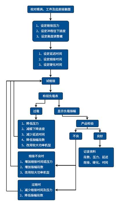 超声波塑焊机原理图1.jpg