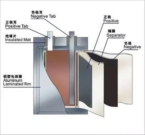 软包锂电池3-1.jpg